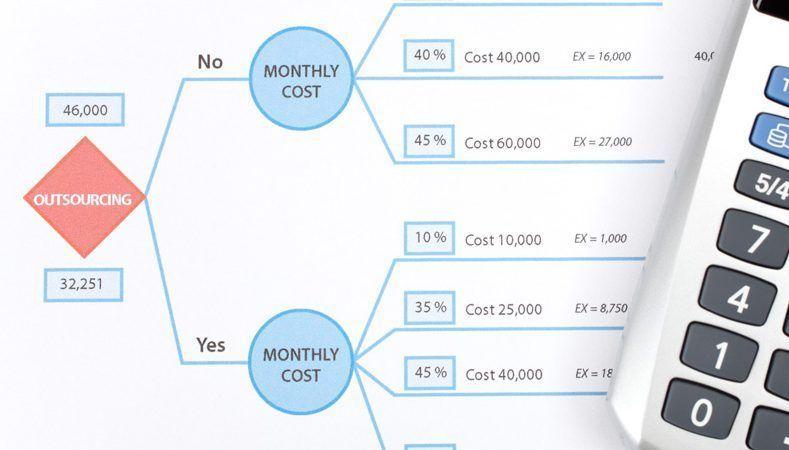 software de gestión inmobiliario con esquema